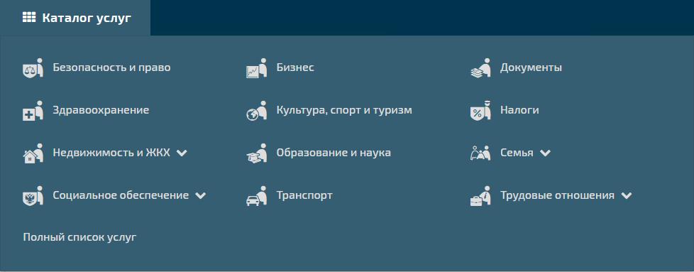 Категории услуг МФЦ