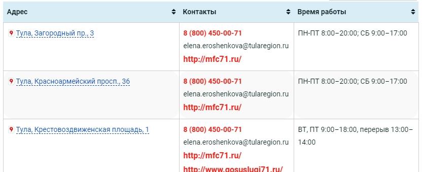 Список городских МФЦ на сайте mfc-uslugi